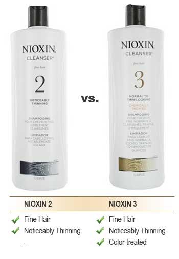 nioxin shampoo for thinning hair