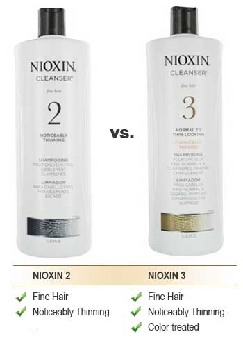 nioxin shampoo for thinning hair