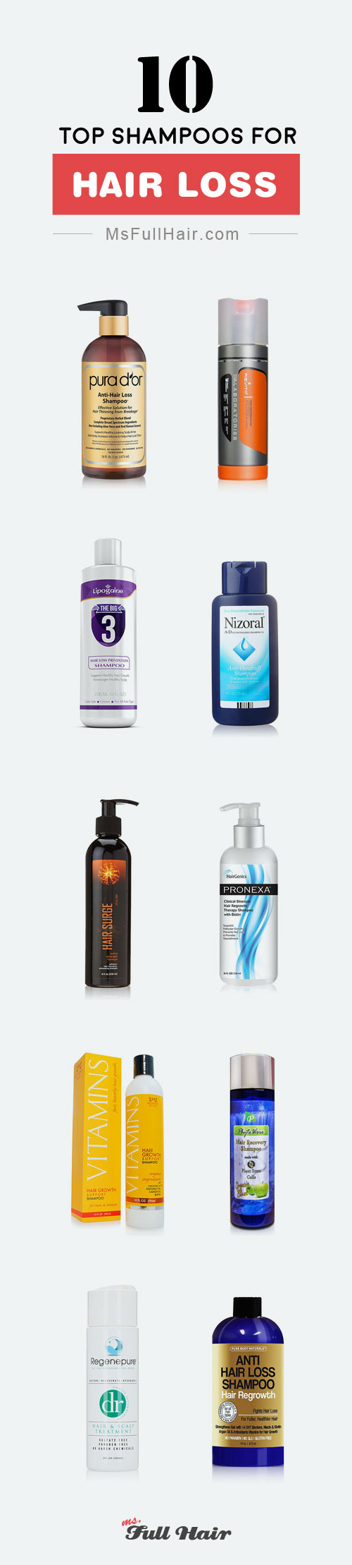 best hair loss shampoo 2017 for thinning hair