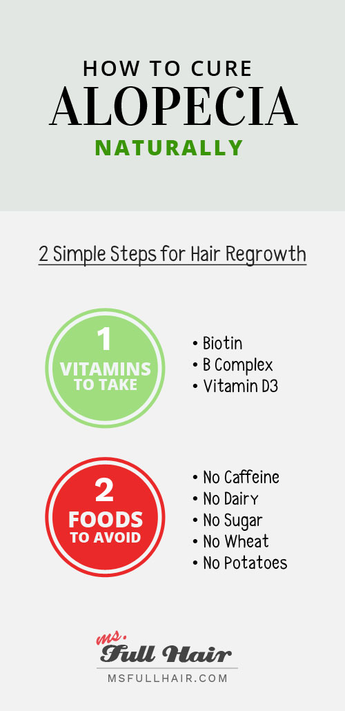 anti inflammatory diet alopecia areata