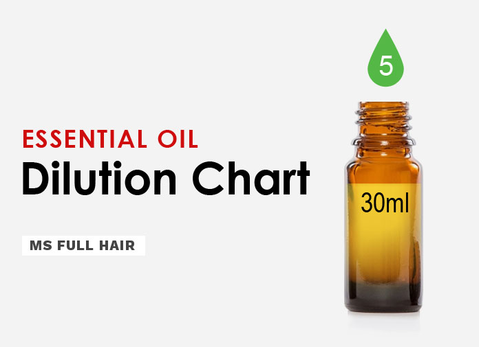 how to dilute essential oils for hair growth essential oil dilution ratio chart